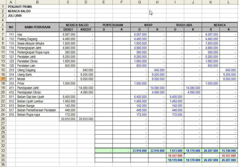 Software Akuntansi Xls